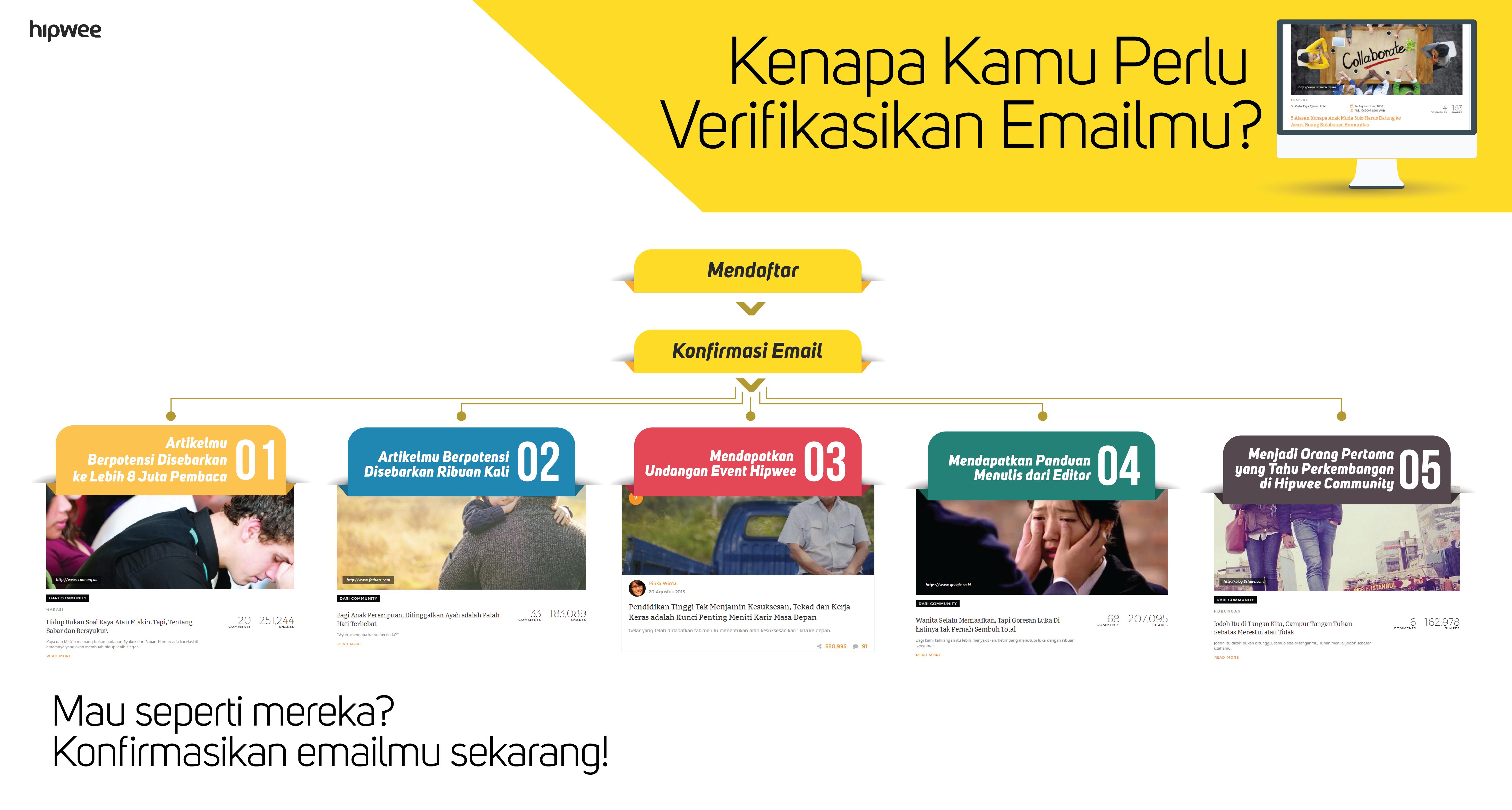 Infografis Kenapa Kamu Harus Konfirmasi Email