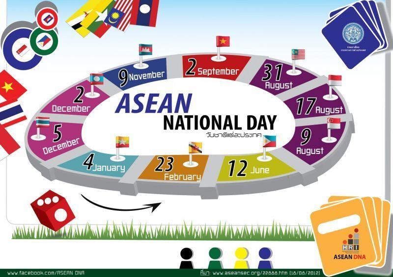 Fakta tentang hari kemerdekaan negara-negara ASEAN