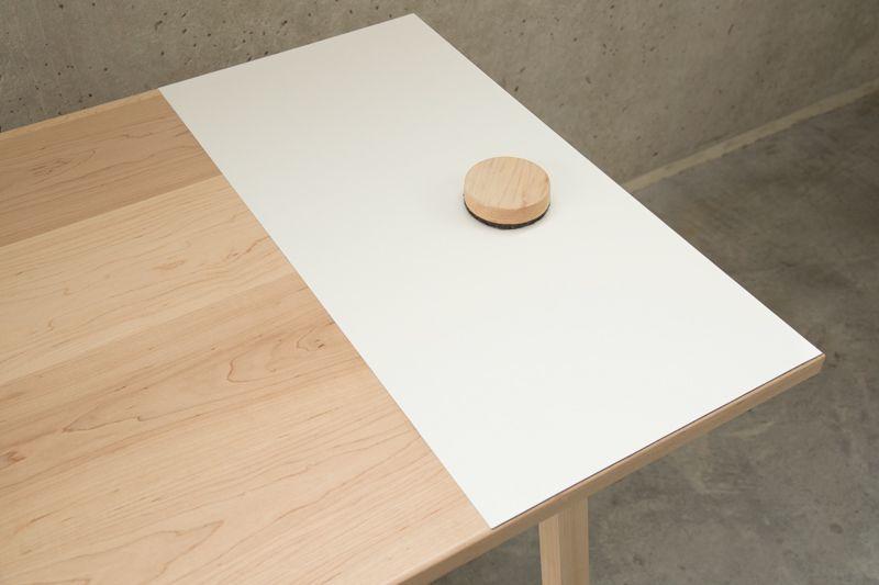 Bagian meja yang bisa ditulisi