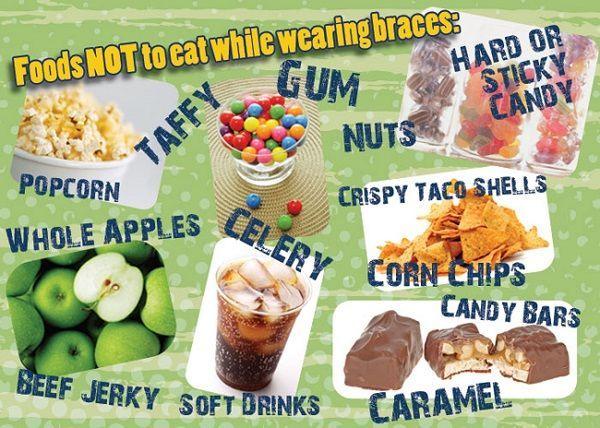 foods-not