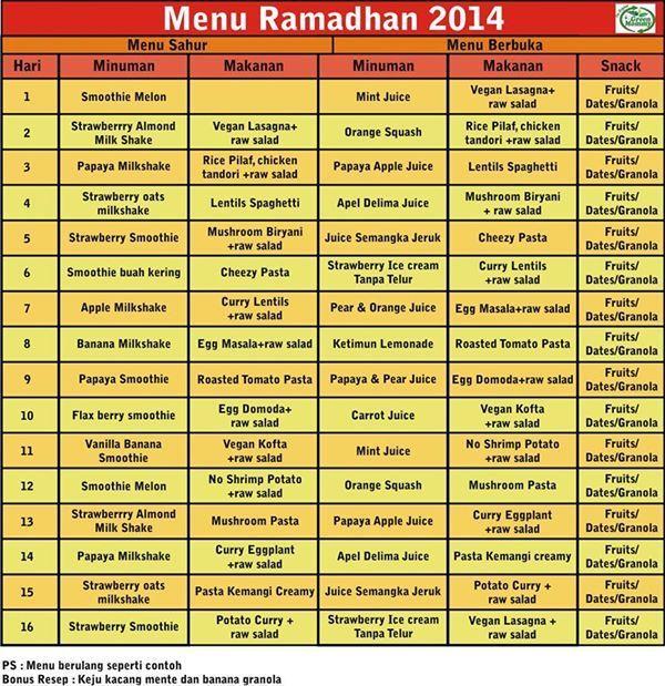 Contoh menu sehat untuk Ramadhan.