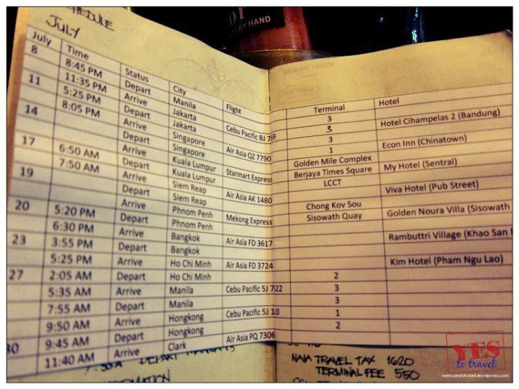 itinerary yang wajar