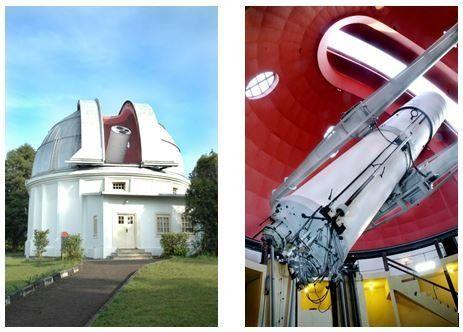 Kiri: Bangunan Koepel. Kanan: Teleskop Refraktor Ganda Zeiss.