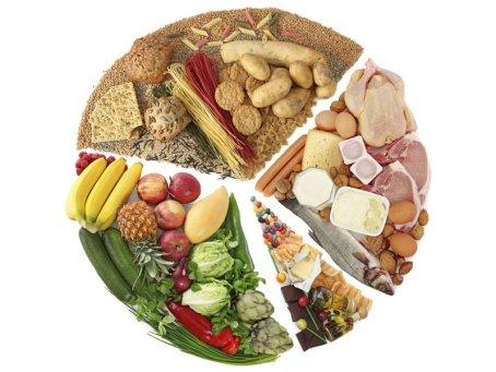 Konsumsi makanan sehat dan bergizi seimbang