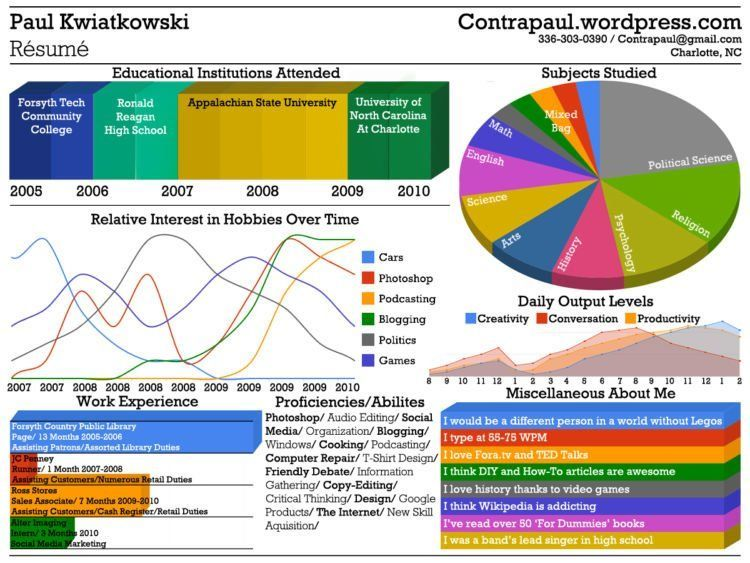 colorful-resume