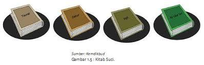 Kitab-Kitab