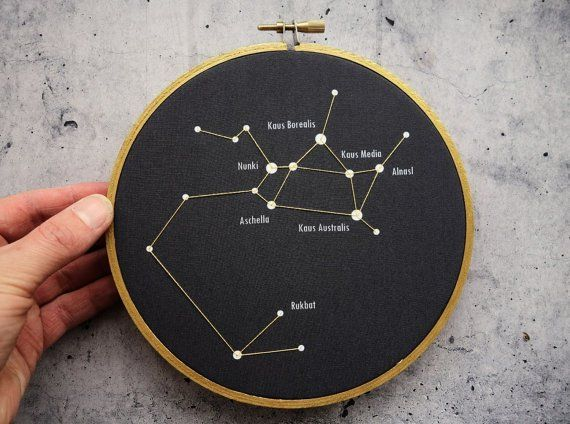 embroidery loop