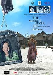 Film Miror Never Lies