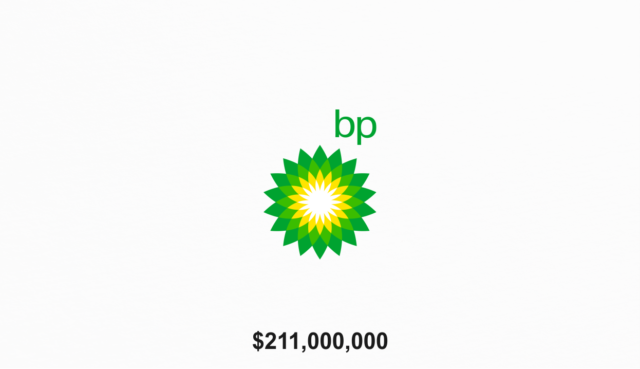 Logo British Petrol