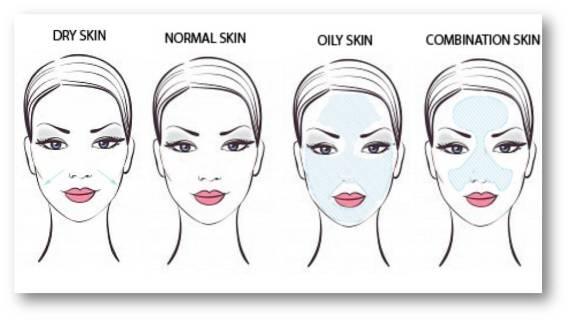 Jenis kulit wajah