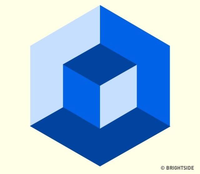 Apakah kubus itu ada di dalam kubus? Atau kubus di depan kubus?