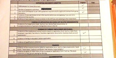 checklist dokumen yang dapat diunduh