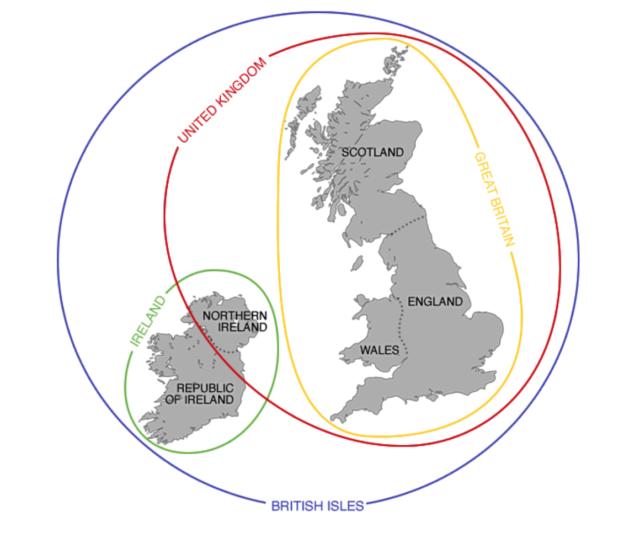 Peta perbedaan Inggris, GB, dan UK.