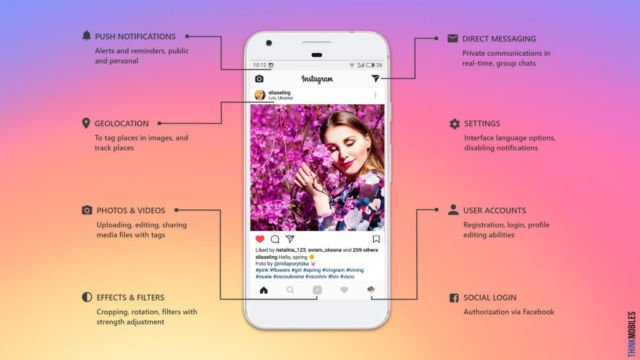 use your IG feature for optimize your content